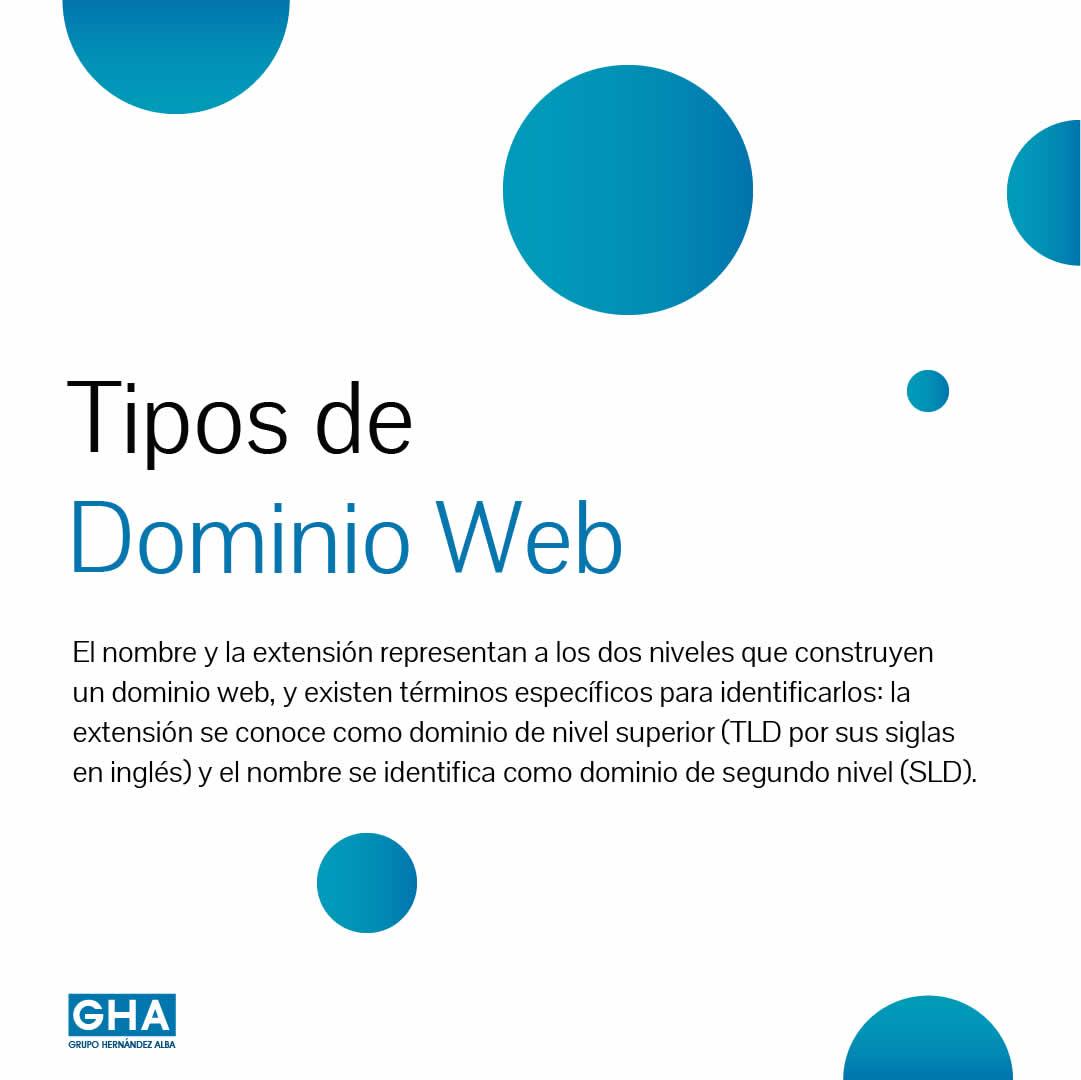 dominiosweb4-ghagrupohernandezalba